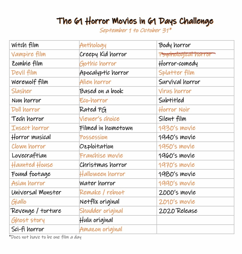 The 61 Horror Movies in 61 Days Challenge